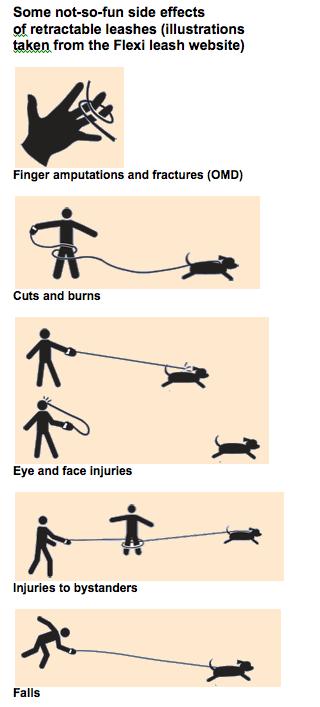 инструкция травмы